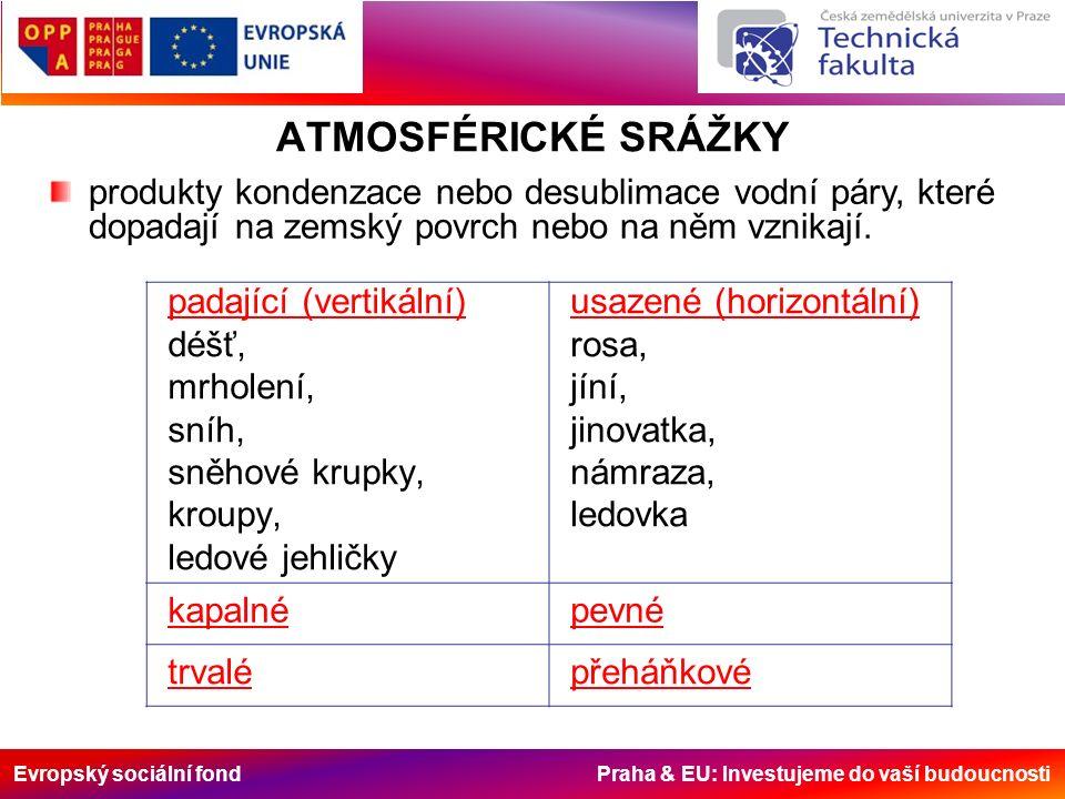 Evropský sociální fond Praha & EU: Investujeme do vaší budoucnosti ATMOSFÉRICKÉ SRÁŽKY oblačnost není vždy spojena s vypadáváním srážek, jednotky: mm = l.m -2 výška vodního sloupce, která by se vytvořila na horizontální ploše při kapalných srážkách bez odtoku, vsakování a výparu.