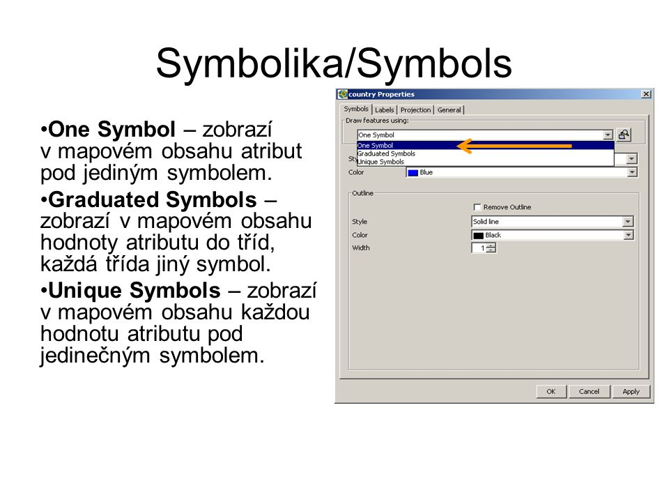 Symbolika/Symbols One Symbol – zobrazí v mapovém obsahu atribut pod jediným symbolem. Graduated Symbols – zobrazí v mapovém obsahu hodnoty atributu do