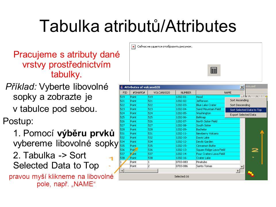 Tabulka atributů/Attributes Pracujeme s atributy dané vrstvy prostřednictvím tabulky. Příklad: Vyberte libovolné sopky a zobrazte je v tabulce pod seb