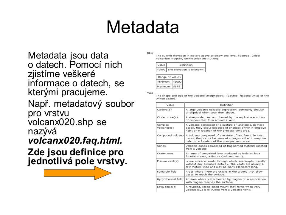 Metadata Metadata jsou data o datech. Pomocí nich zjistíme veškeré informace o datech, se kterými pracujeme. Např. metadatový soubor pro vrstvu volcan