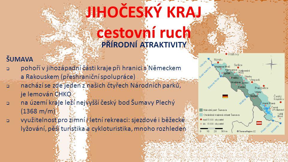 JIHOČESKÝ KRAJ cestovní ruch PŘÍRODNÍ ATRAKTIVITY ŠUMAVA  pohoří v jihozápadní části kraje při hranici s Německem a Rakouskem (přeshraniční spolupráce)  nachází se zde jeden z našich čtyřech Národních parků, je lemován CHKO  na území kraje leží nejvyšší český bod Šumavy Plechý (1368 m/m)  využitelnost pro zimní i letní rekreaci: sjezdové i běžecké lyžování, pěší turistika a cykloturistika, mnoho rozhleden