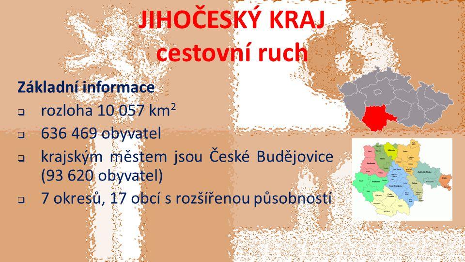 JIHOČESKÝ KRAJ cestovní ruch Základní informace  rozloha 10 057 km 2  636 469 obyvatel  krajským městem jsou České Budějovice (93 620 obyvatel)  7 okresů, 17 obcí s rozšířenou působností