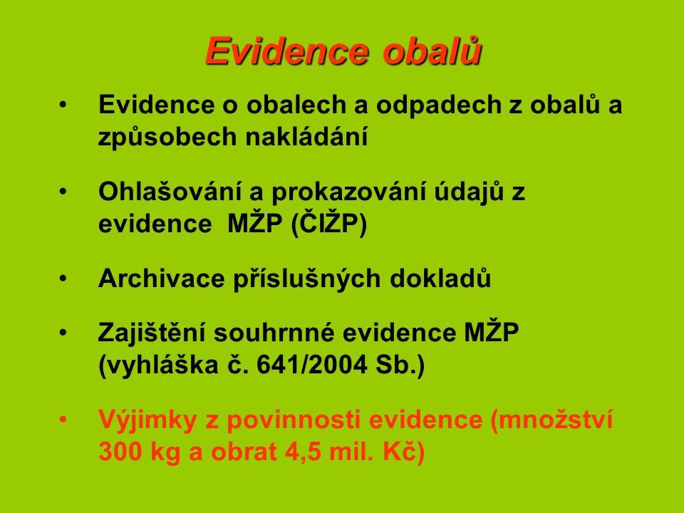 Evidence obalů Evidence o obalech a odpadech z obalů a způsobech nakládání Ohlašování a prokazování údajů z evidence MŽP (ČIŽP) Archivace příslušných