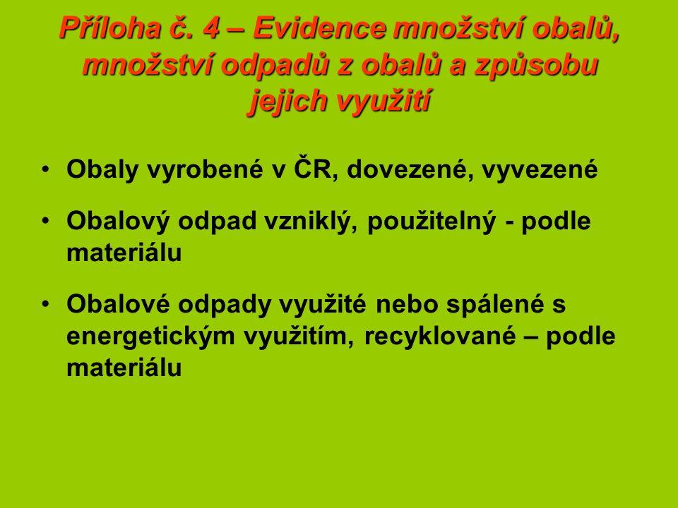 Příloha č. 4 – Evidence množství obalů, množství odpadů z obalů a způsobu jejich využití Obaly vyrobené v ČR, dovezené, vyvezené Obalový odpad vzniklý