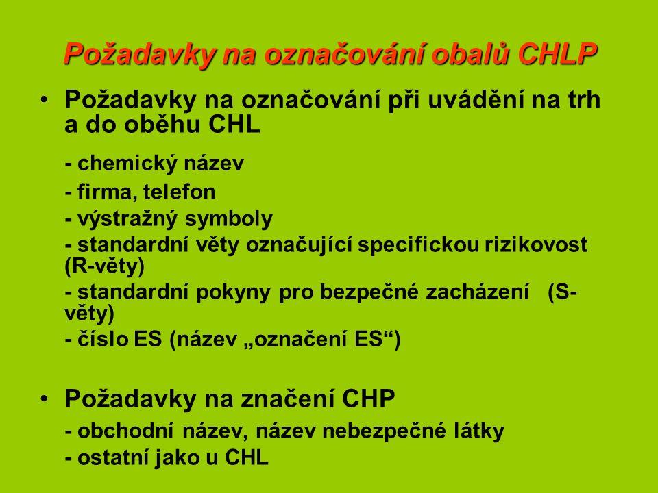 """Požadavky na označování obalů CHLP Požadavky na označování při uvádění na trh a do oběhu CHL - chemický název - firma, telefon - výstražný symboly - standardní věty označující specifickou rizikovost (R-věty) - standardní pokyny pro bezpečné zacházení (S- věty) - číslo ES (název """"označení ES ) Požadavky na značení CHP - obchodní název, název nebezpečné látky - ostatní jako u CHL"""