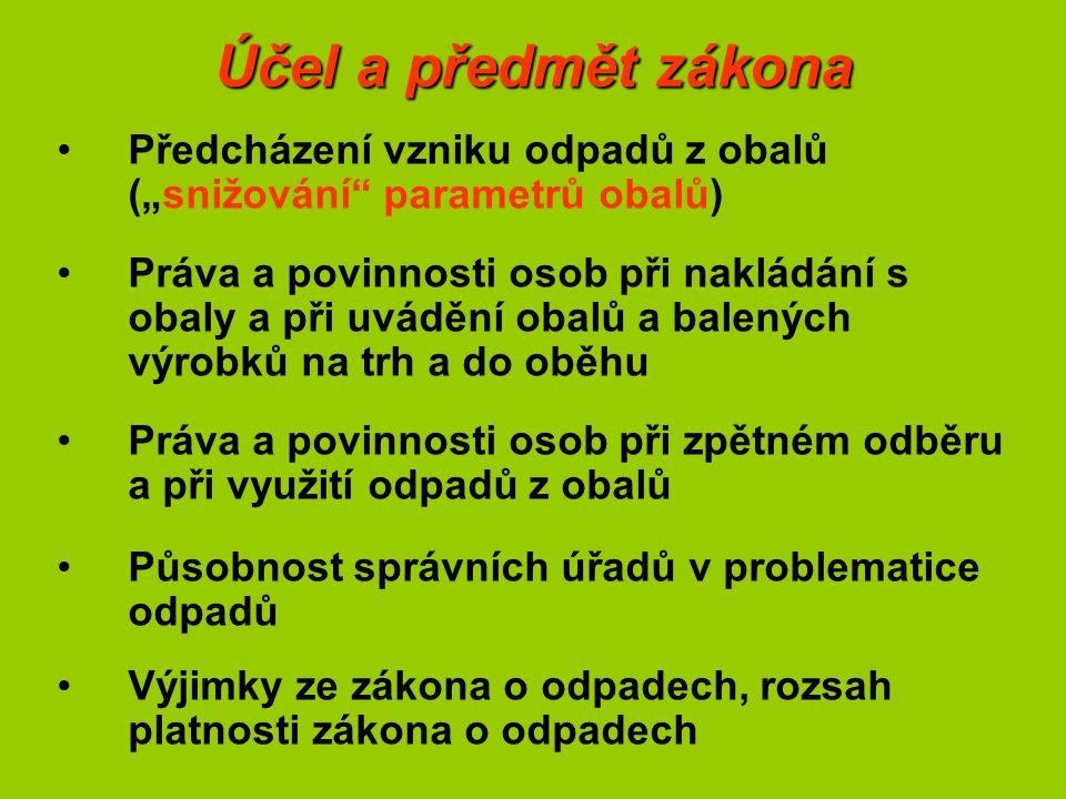 Vývoj legislativy Směrnice EP a Rady č.