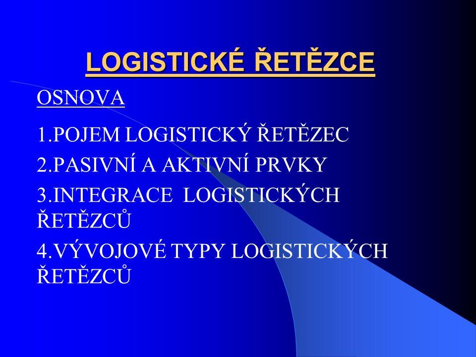 LOGISTICKÉ ŘETĚZCE OSNOVA 1.POJEM LOGISTICKÝ ŘETĚZEC 2.PASIVNÍ A AKTIVNÍ PRVKY 3.INTEGRACE LOGISTICKÝCH ŘETĚZCŮ 4.VÝVOJOVÉ TYPY LOGISTICKÝCH ŘETĚZCŮ