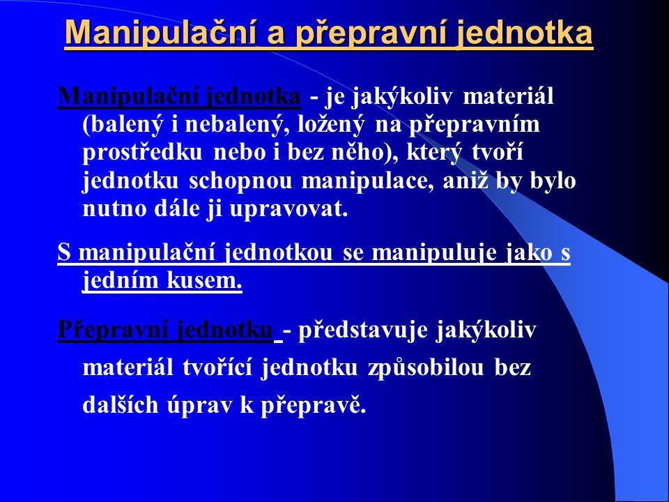Manipulační a přepravní jednotka Manipulační jednotka - je jakýkoliv materiál (balený i nebalený, ložený na přepravním prostředku nebo i bez něho), který tvoří jednotku schopnou manipulace, aniž by bylo nutno dále ji upravovat.