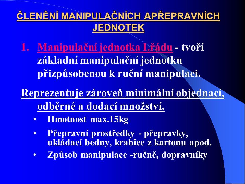 ČLENĚNÍ MANIPULAČNÍCH APŘEPRAVNÍCH JEDNOTEK 1.Manipulační jednotka I.řádu - tvoří základní manipulační jednotku přizpůsobenou k ruční manipulaci.