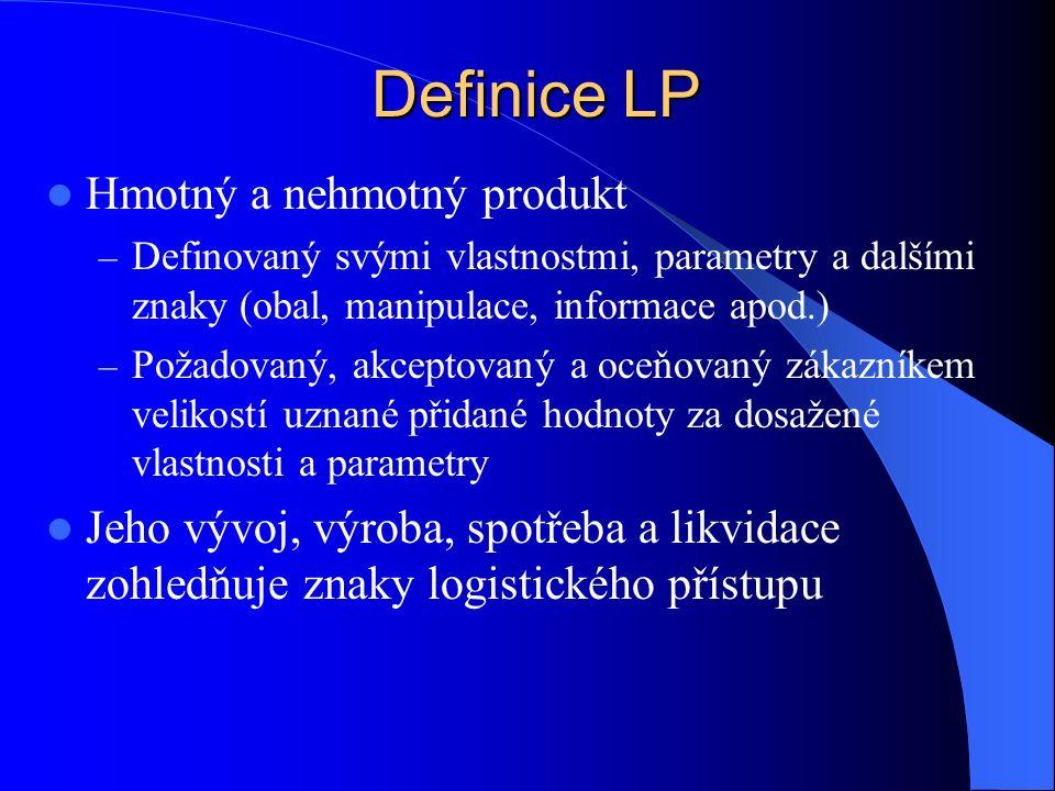 Definice LP Hmotný a nehmotný produkt – Definovaný svými vlastnostmi, parametry a dalšími znaky (obal, manipulace, informace apod.) – Požadovaný, akceptovaný a oceňovaný zákazníkem velikostí uznané přidané hodnoty za dosažené vlastnosti a parametry Jeho vývoj, výroba, spotřeba a likvidace zohledňuje znaky logistického přístupu