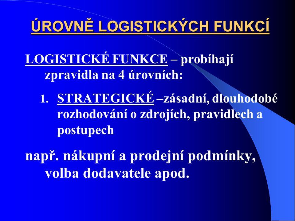 ÚROVNĚ LOGISTICKÝCH FUNKCÍ LOGISTICKÉ FUNKCE – probíhají zpravidla na 4 úrovních: 1.
