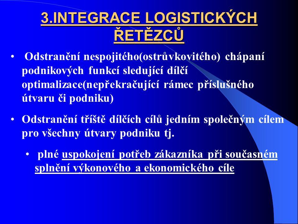 3.INTEGRACE LOGISTICKÝCH ŘETĚZCŮ Odstranění nespojitého(ostrůvkovitého) chápaní podnikových funkcí sledující dílčí optimalizace(nepřekračující rámec příslušného útvaru či podniku) Odstranění tříště dílčích cílů jedním společným cílem pro všechny útvary podniku tj.