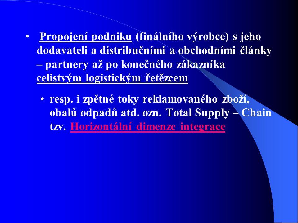 Propojení podniku (finálního výrobce) s jeho dodavateli a distribučními a obchodními články – partnery až po konečného zákazníka celistvým logistickým řetězcem resp.