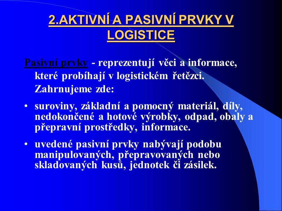 2.AKTIVNÍ A PASIVNÍ PRVKY V LOGISTICE Pasivní prvky - reprezentují věci a informace, které probíhají v logistickém řetězci.