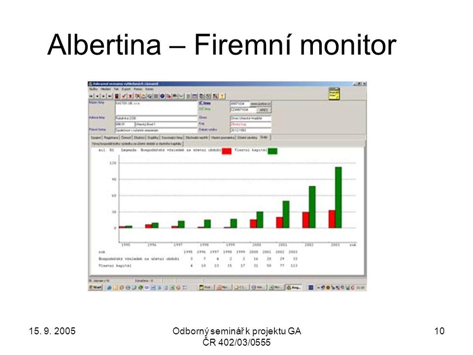 15. 9. 2005Odborný seminář k projektu GA ČR 402/03/0555 10 Albertina – Firemní monitor