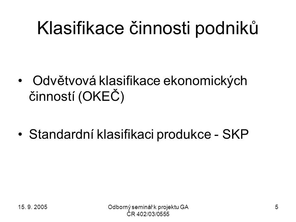 15. 9. 2005Odborný seminář k projektu GA ČR 402/03/0555 5 Klasifikace činnosti podniků Odvětvová klasifikace ekonomických činností (OKEČ) Standardní k