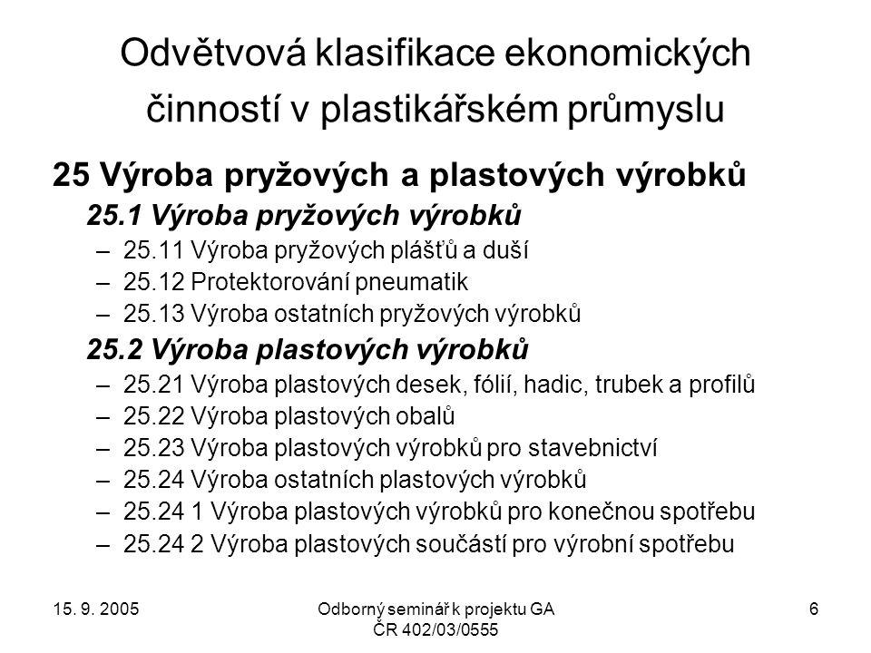 15. 9. 2005Odborný seminář k projektu GA ČR 402/03/0555 6 Odvětvová klasifikace ekonomických činností v plastikářském průmyslu 25 Výroba pryžových a p