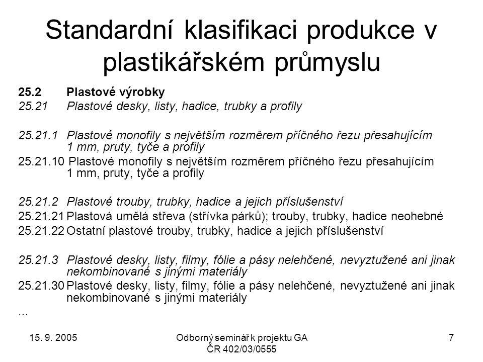 15. 9. 2005Odborný seminář k projektu GA ČR 402/03/0555 7 Standardní klasifikaci produkce v plastikářském průmyslu 25.2Plastové výrobky 25.21Plastové