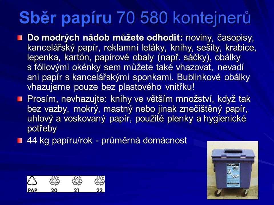 Sběr papíru 70 580 kontejnerů Do modrých nádob můžete odhodit: noviny, časopisy, kancelářský papír, reklamní letáky, knihy, sešity, krabice, lepenka, kartón, papírové obaly (např.
