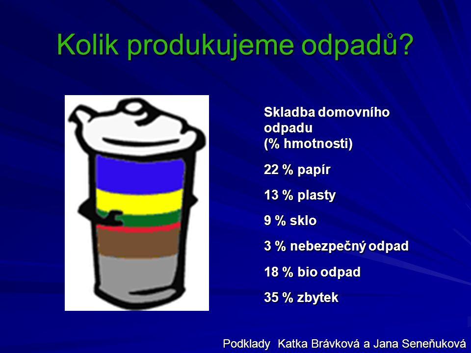 Kolik produkujeme odpadů? Skladba domovního odpadu (% hmotnosti) 22 % papír 13 % plasty 9 % sklo 3 % nebezpečný odpad 18 % bio odpad 35 % zbytek Podkl