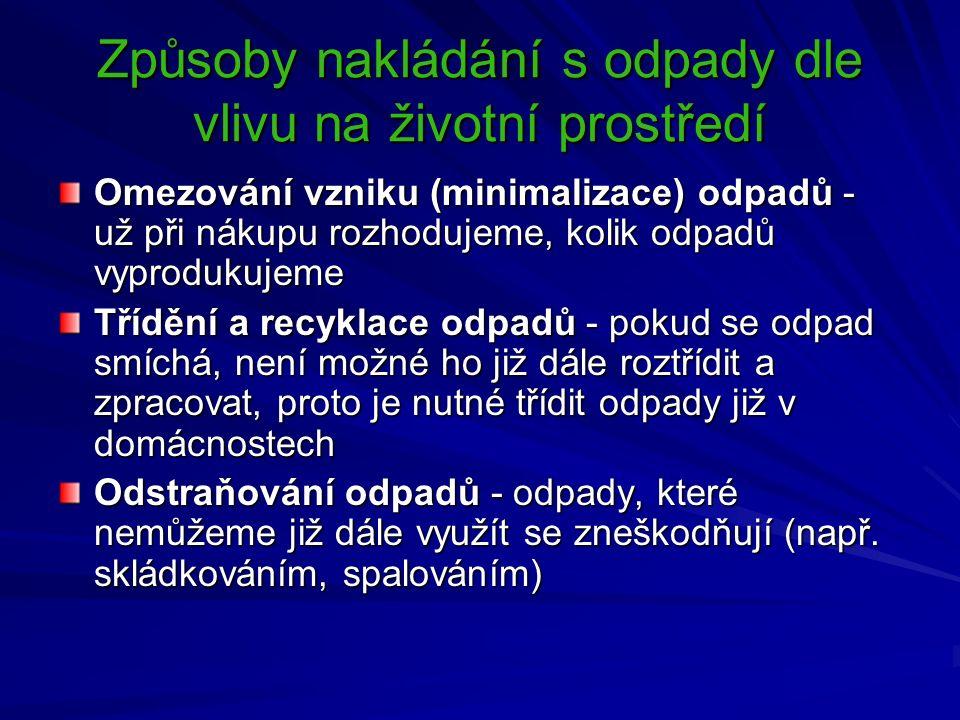 Jeden obyvatel České republiky v loňském roce vyprodukoval v průměru 308 kilogramů komunálního odpadu (2012), z toho 43 kilogramů vytřídil.