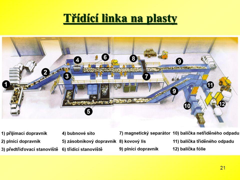 21 Třídící linka na plasty
