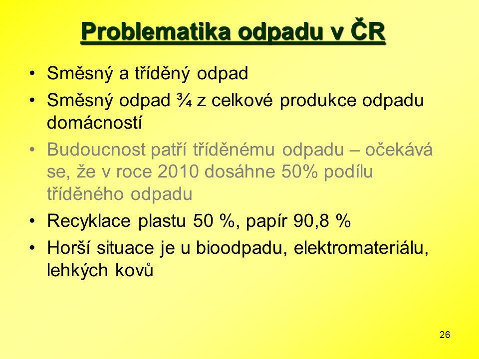 26 Problematika odpadu v ČR Směsný a tříděný odpad Směsný odpad ¾ z celkové produkce odpadu domácností Budoucnost patří tříděnému odpadu – očekává se,