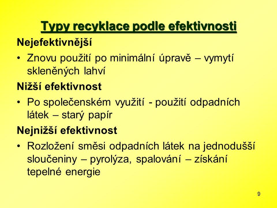 9 Typy recyklace podle efektivnosti Nejefektivnější Znovu použití po minimální úpravě – vymytí skleněných lahví Nižší efektivnost Po společenském využ