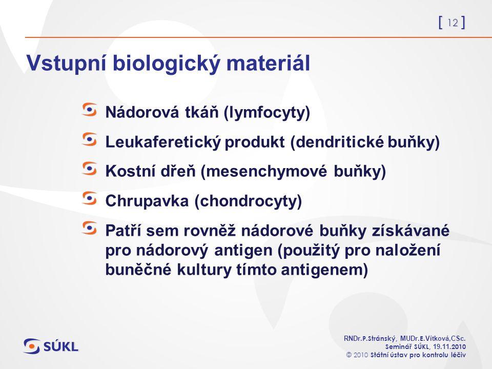 [ 12 ] RNDr. P.Stránský, MUDr. E. Vítková,CSc.