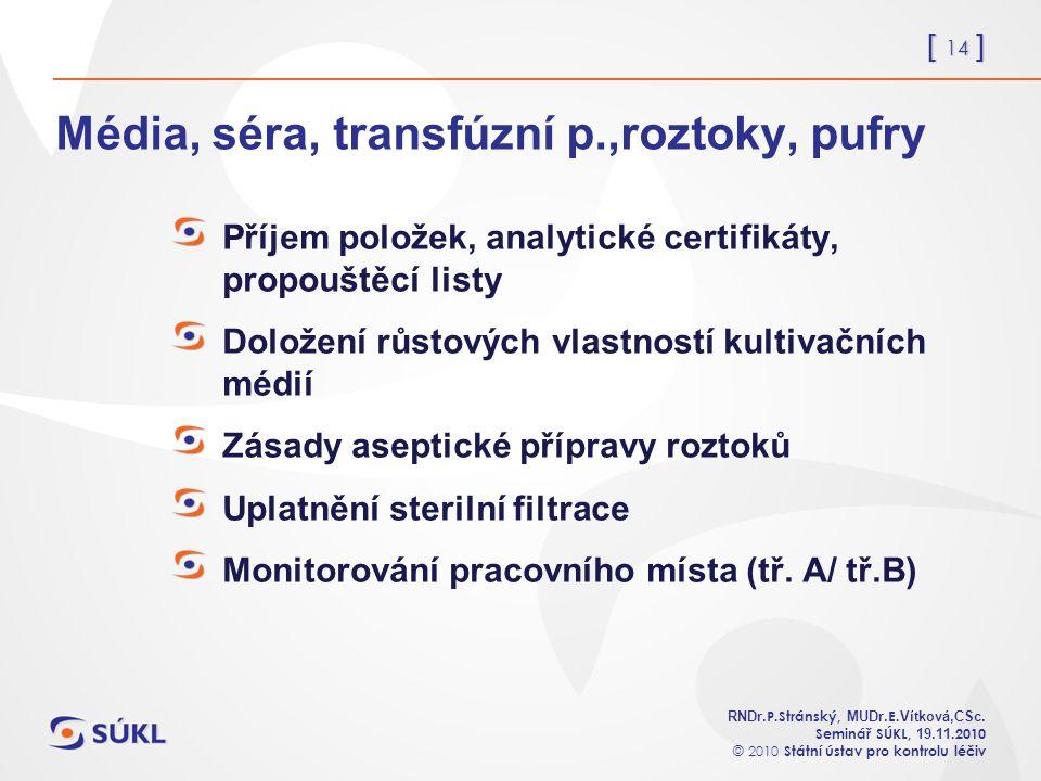 [ 14 ] RNDr. P.Stránský, MUDr. E. Vítková,CSc.
