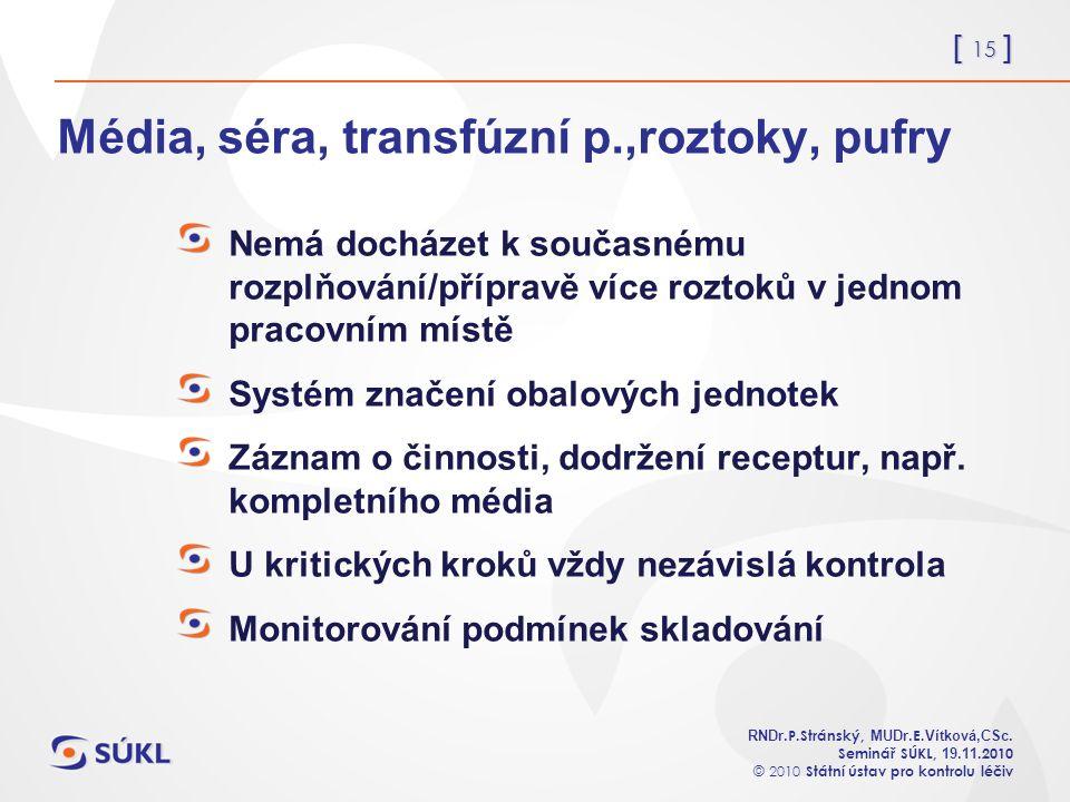 [ 15 ] RNDr. P.Stránský, MUDr. E. Vítková,CSc.
