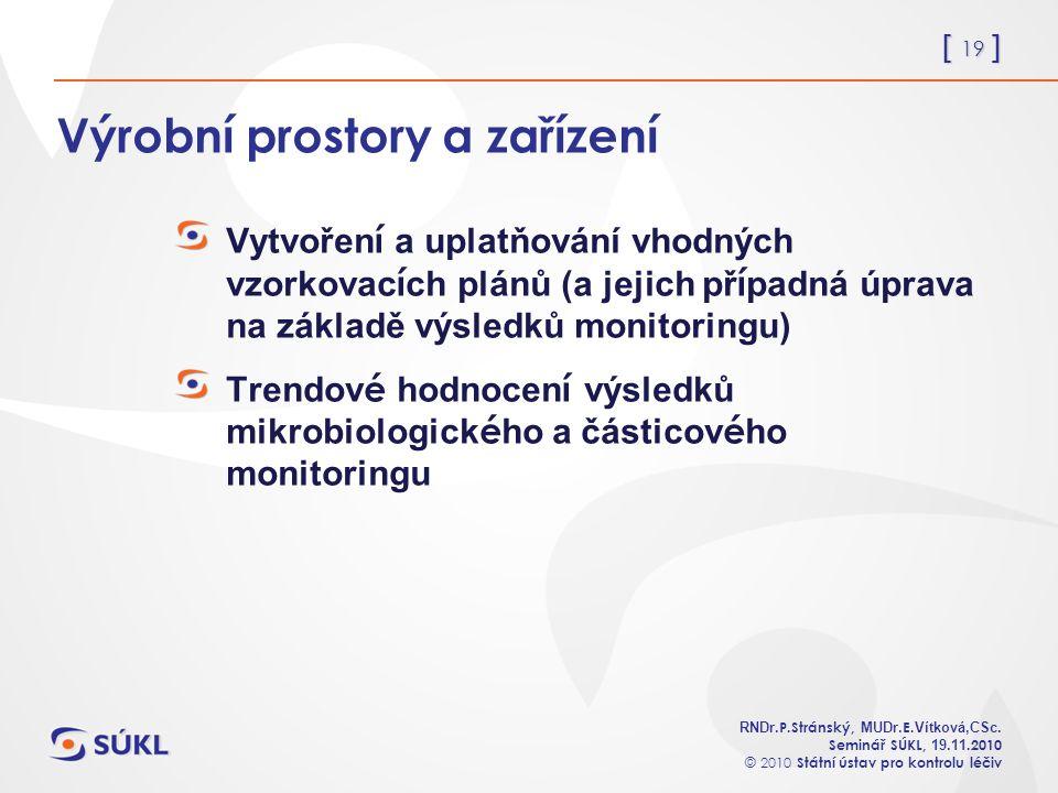 [ 19 ] RNDr. P.Stránský, MUDr. E. Vítková,CSc.