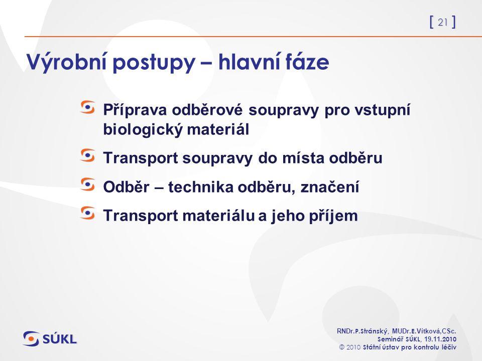 [ 21 ] RNDr. P.Stránský, MUDr. E. Vítková,CSc.