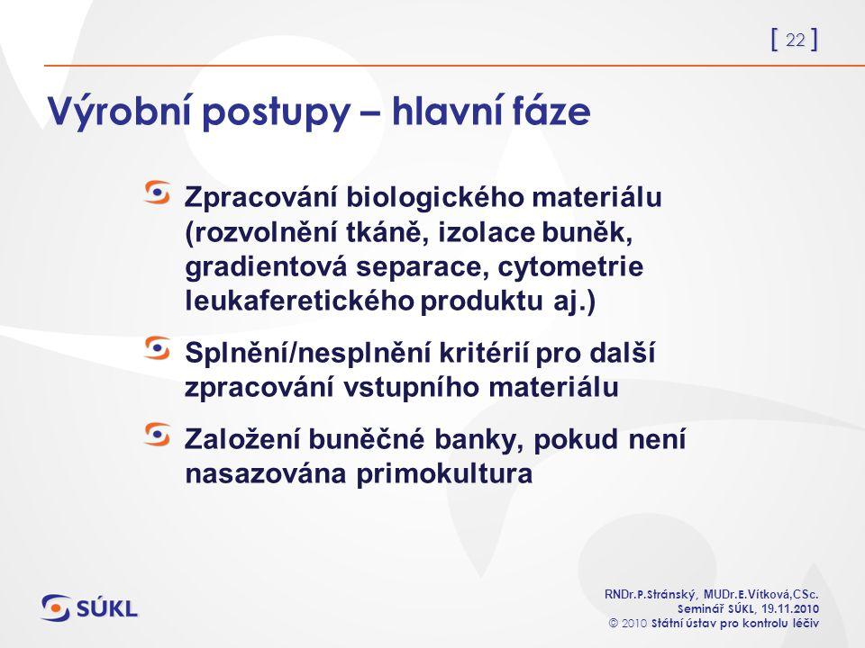 [ 22 ] RNDr. P.Stránský, MUDr. E. Vítková,CSc.