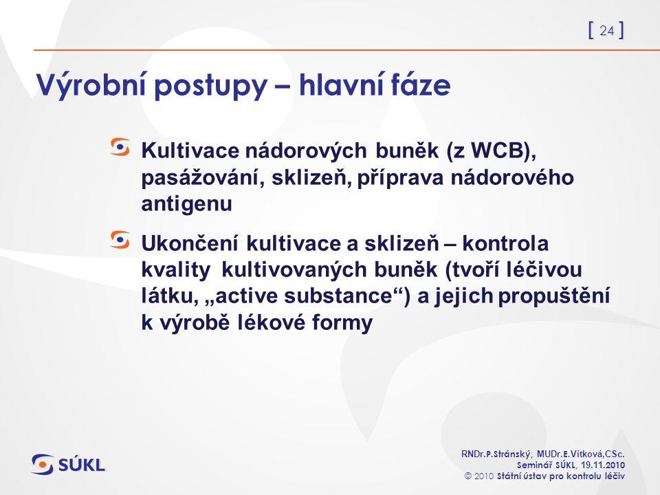 [ 24 ] RNDr. P.Stránský, MUDr. E. Vítková,CSc.