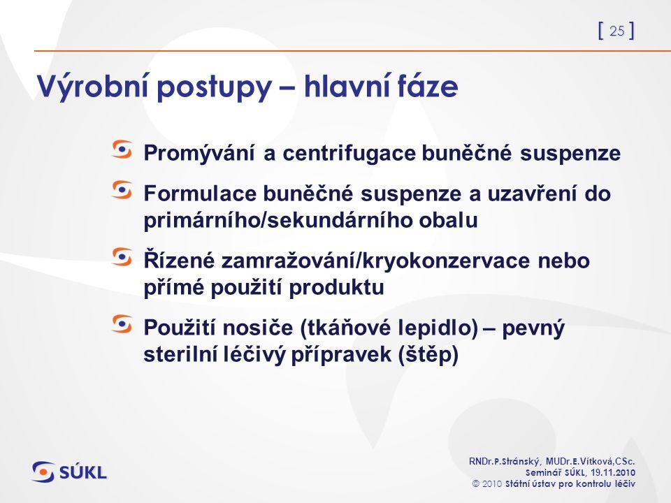 [ 25 ] RNDr. P.Stránský, MUDr. E. Vítková,CSc.