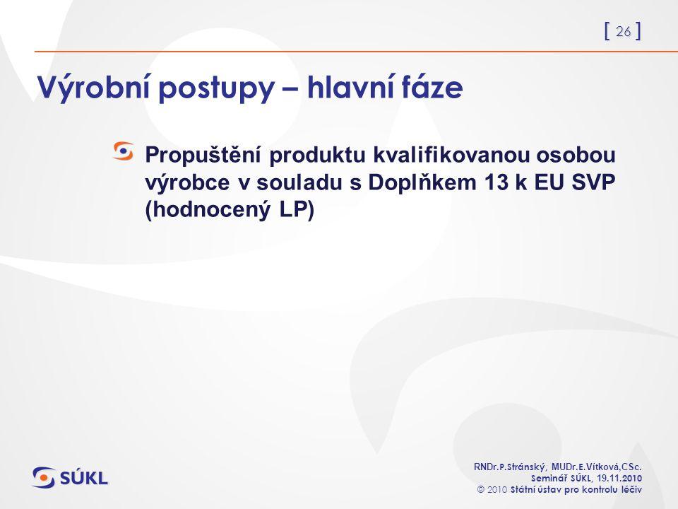 [ 26 ] RNDr. P.Stránský, MUDr. E. Vítková,CSc.
