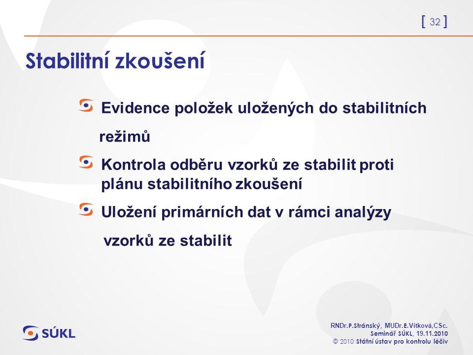 [ 32 ] RNDr. P.Stránský, MUDr. E. Vítková,CSc.