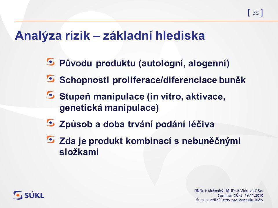 [ 35 ] RNDr. P.Stránský, MUDr. E. Vítková,CSc.