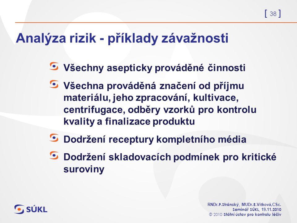 [ 38 ] RNDr. P.Stránský, MUDr. E. Vítková,CSc.