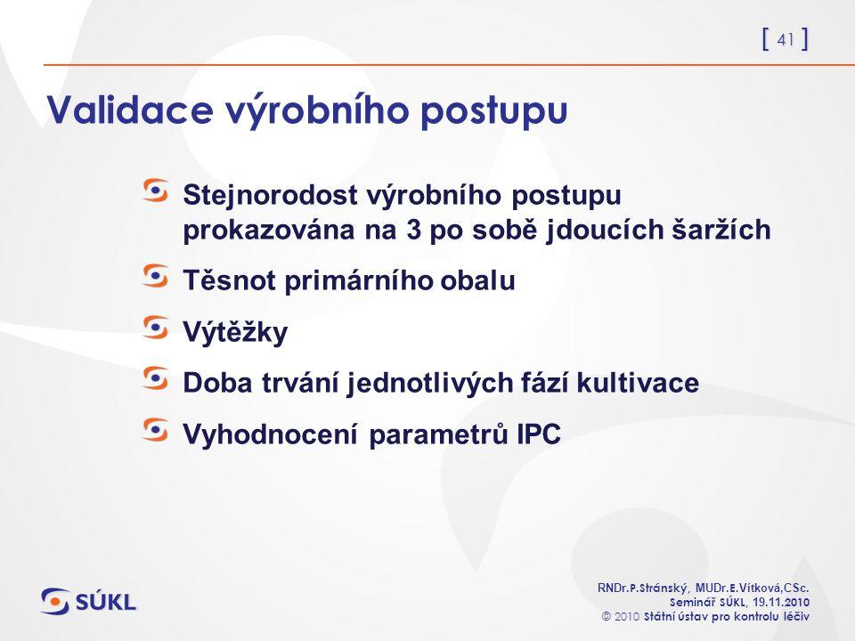 [ 41 ] RNDr. P.Stránský, MUDr. E. Vítková,CSc.