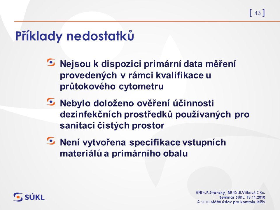 [ 43 ] RNDr. P.Stránský, MUDr. E. Vítková,CSc.