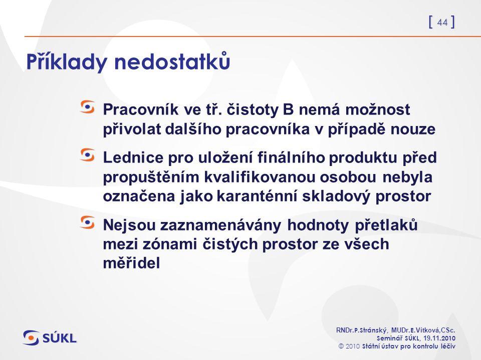 [ 44 ] RNDr. P.Stránský, MUDr. E. Vítková,CSc.