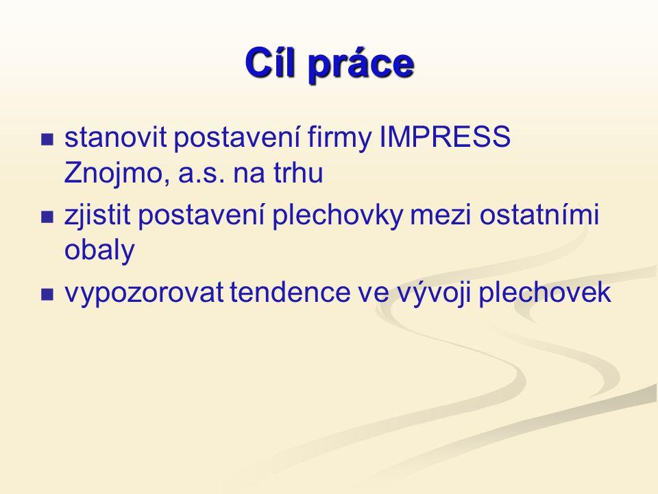 Cíl práce stanovit postavení firmy IMPRESS Znojmo, a.s.