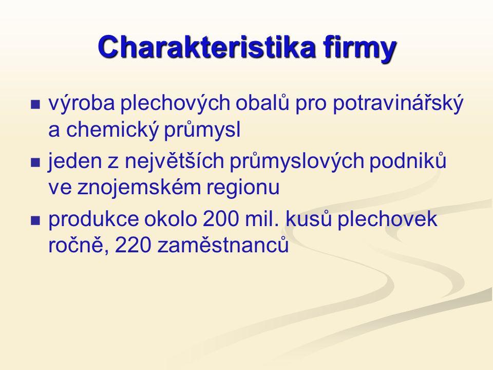 Charakteristika firmy výroba plechových obalů pro potravinářský a chemický průmysl jeden z největších průmyslových podniků ve znojemském regionu produkce okolo 200 mil.