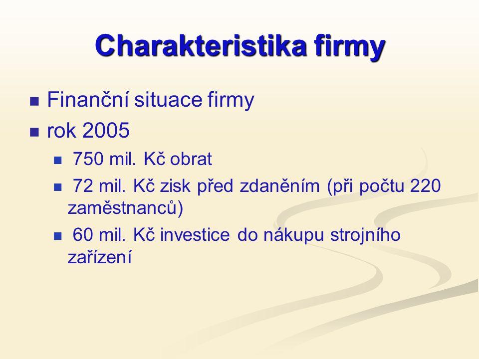 Charakteristika firmy Finanční situace firmy rok 2005 750 mil.