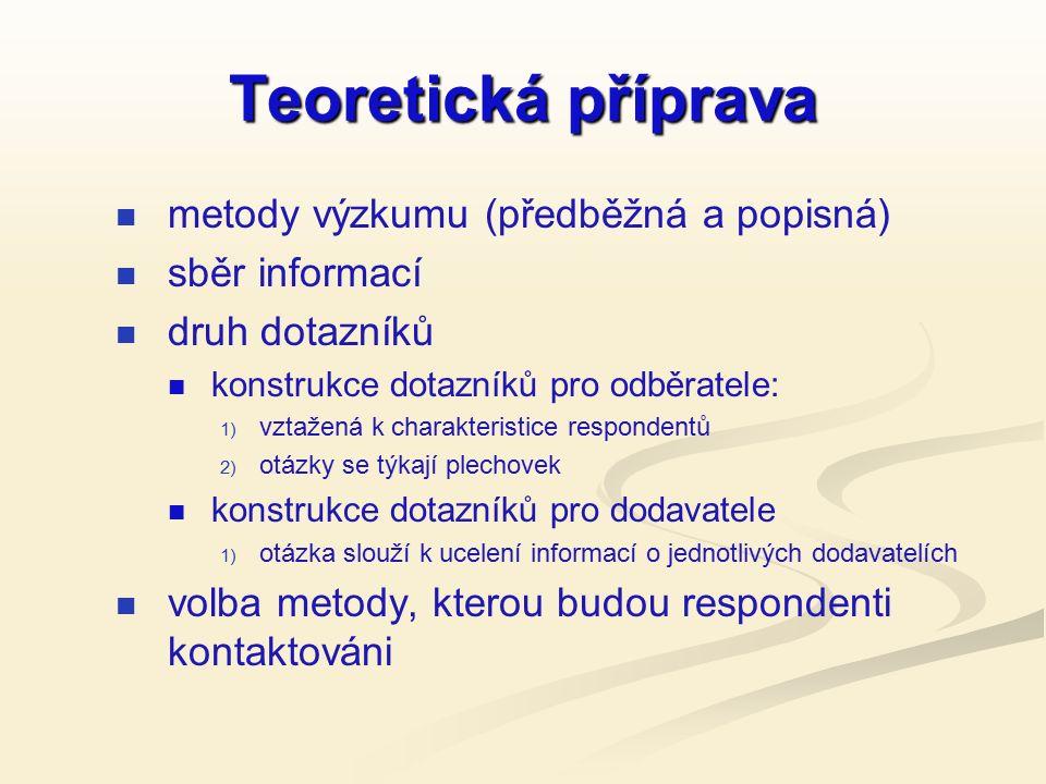 Teoretická příprava metody výzkumu (předběžná a popisná) sběr informací druh dotazníků konstrukce dotazníků pro odběratele: 1) 1) vztažená k charakteristice respondentů 2) 2) otázky se týkají plechovek konstrukce dotazníků pro dodavatele 1) 1) otázka slouží k ucelení informací o jednotlivých dodavatelích volba metody, kterou budou respondenti kontaktováni