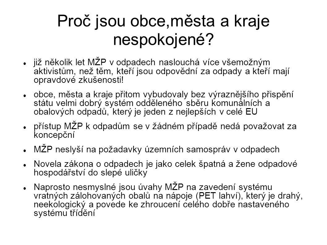 DĚKUJI ZA POZORNOST Ing. Vilém Žák – Asociace krajů České republiky