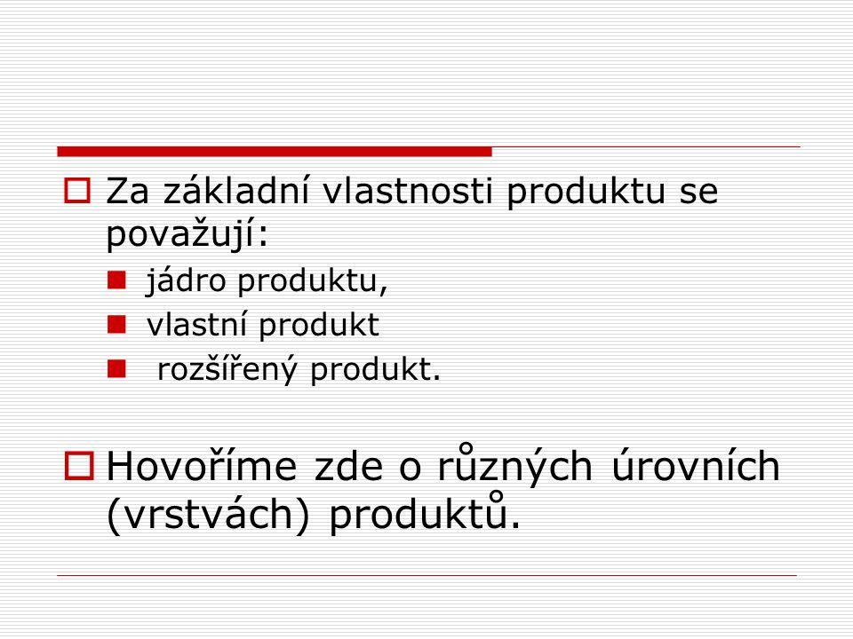  Za základní vlastnosti produktu se považují: jádro produktu, vlastní produkt rozšířený produkt.