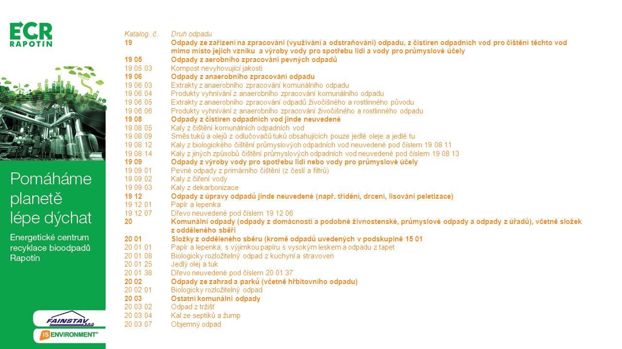 Katalog. č.Druh odpadu 19Odpady ze zařízení na zpracování (využívání a odstraňování) odpadu, z čistíren odpadních vod pro čištění těchto vod mimo míst